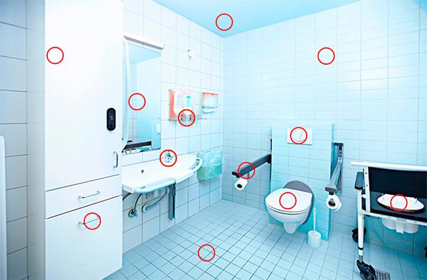 Hygiejnetest- risikopunkter